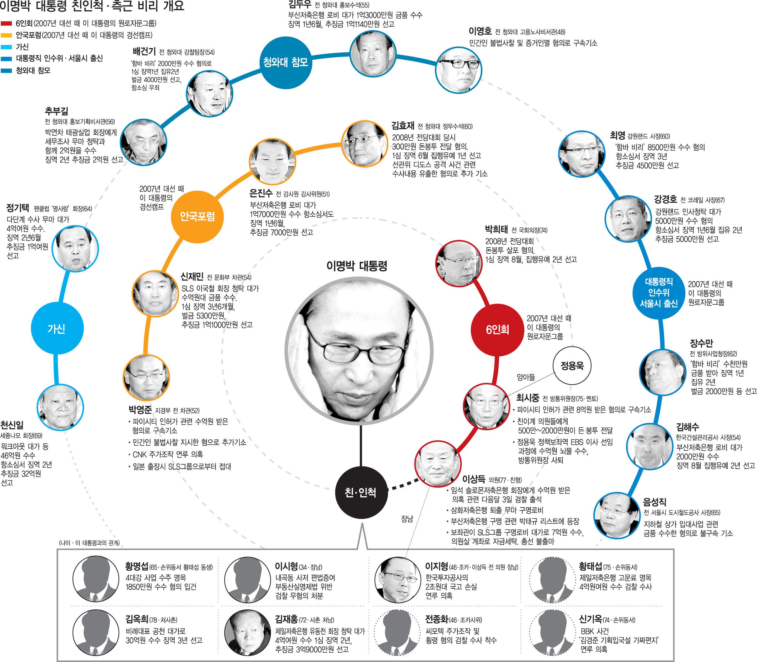 http://img.khan.co.kr/news/2012/06/29/2012063001003931200296771.jpg
