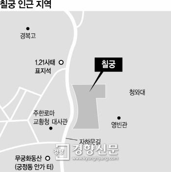 칠궁 인근 지도. 1.21사태(1968)와 10.26사태(1979)가 벌어진 비극의 장소가 칠궁과 삼각대형을 이루고 있다.  이은지 기자