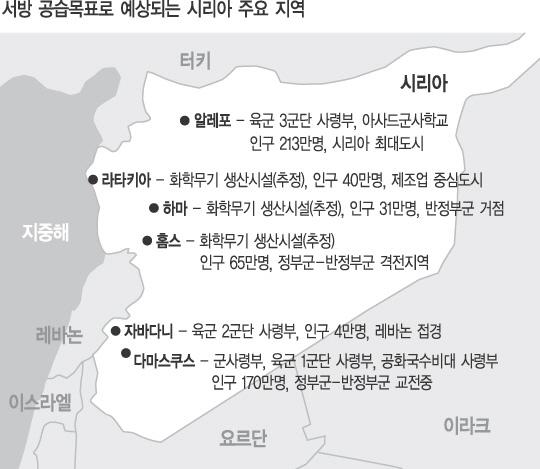 시리아 공습, '인도적 군사개입' 정당화될까 - 경향신문