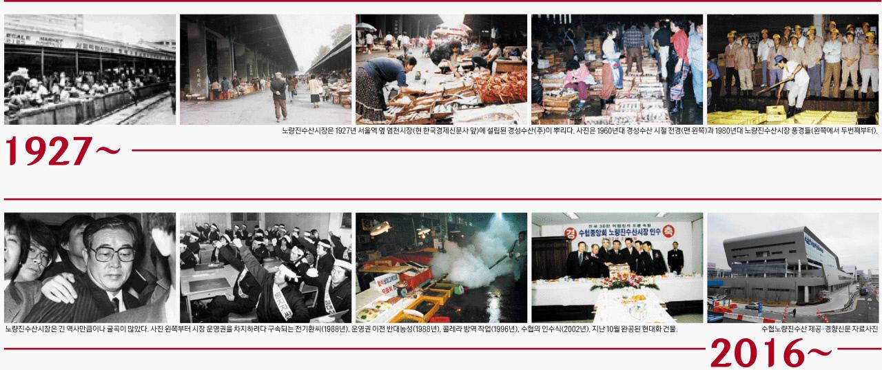 재래식 시장 마감하는 노량진수산시장… 서민의 터전, 잠들지 않은 88년