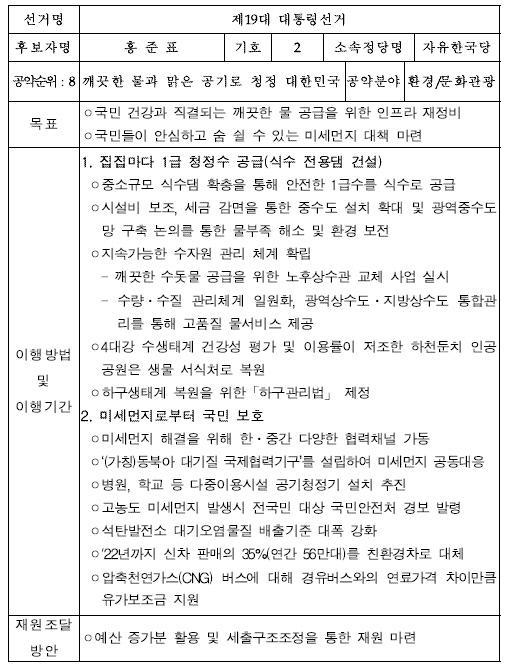 중앙선관위에 등록된 '홍준표 10대 공약' 중 '미세먼지 대책(공약순위 8번)' 부분