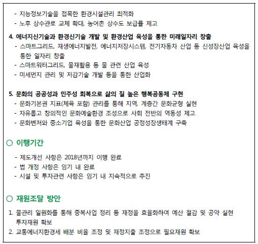 중앙선관위에 등록된 '안철수 10대 공약' 중 '미세먼지 대책(공약순위 9번)' 부분