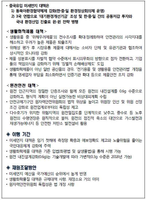 중앙선관위에 등록된 '유승민 10대 공약' 중 '미세먼지 대책(공약순위 6번)' 부분