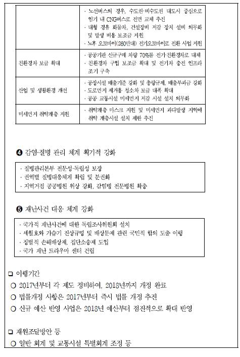 중앙선관위에 등록된 '문재인 10대 공약' 중 '미세먼지 대책(공약순위 10번)' 부분