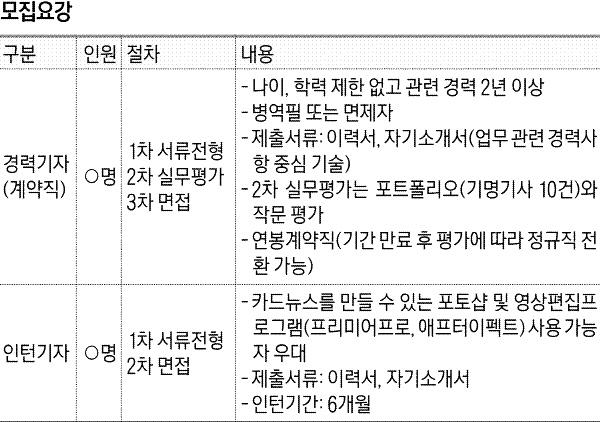 [알림] 경향·네이버 합작회사 기자 모집