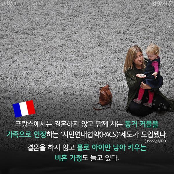 프랑스에서는 1999년부터 결혼하지 않고 함께 사는 동거 커플을 가족으로 인정하는 '시민연대협약(PACS)' 제도가 도입됐다. 결혼을 하지 않고 홀로 아이만 낳아 키우는 비혼 가정도 늘고 있다.