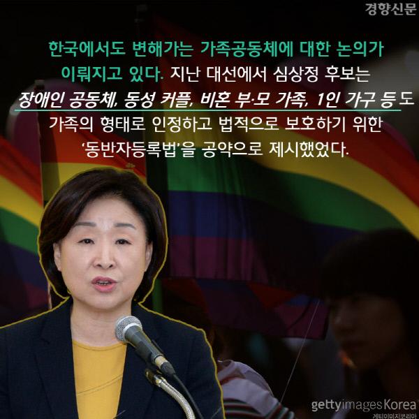 한국에서도 변해가는 가족공동체에 대한 논의가 이뤄지고 있다. 지난 대선에서 정의당 심상정 후보는 장애인 공동체, 동성 커플, 비혼 부·모 가족, 1인 가구 등도 가족의 형태로 인정하고 법적으로 보호하기 위한 '동반자등록법'을 공약으로 제시했다.