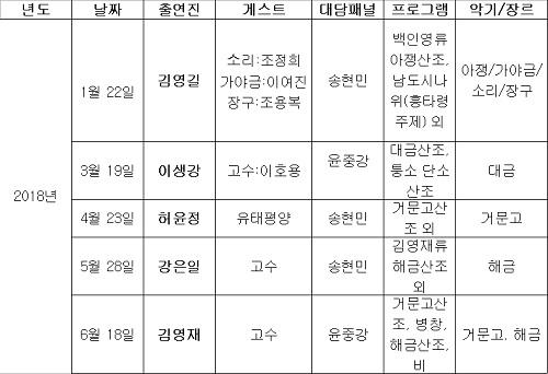 뉴힐 하우스콘서트 시즌1 2018년 공연 일정