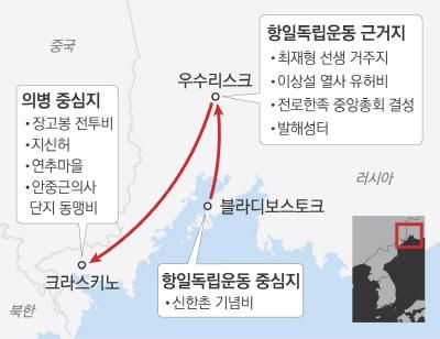 [3·1절 기획]'신한촌'엔 남·북·고려인 상징 '세 기둥'만 외로이 서 있었다