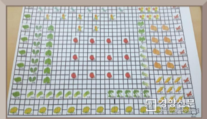 텃밭에 심을 작물의 종류와 수 등을 구체적으로 담은 '텃밭 디자인'의 한 예. 농촌진흥청 제공