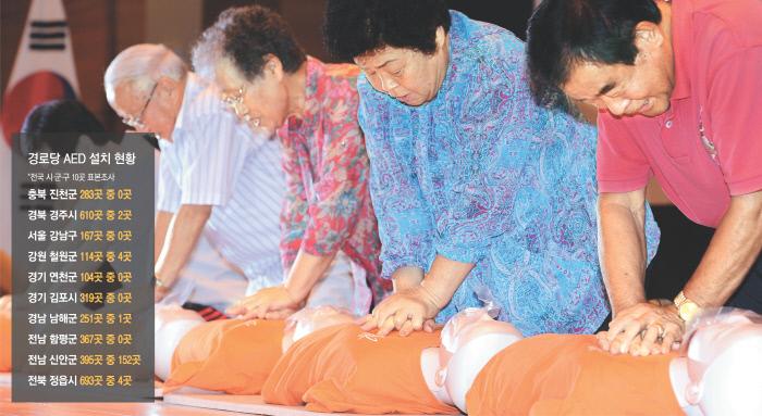 어르신들만 거주하는 2인 가구에서 응급상황 발생 시 적절한 대처를 할 수 있도록 하기 위해 마련된 심폐소생술 경연대회에서 어르신들이 심폐소생술 체험을 하고 있다. 경향신문 자료사진