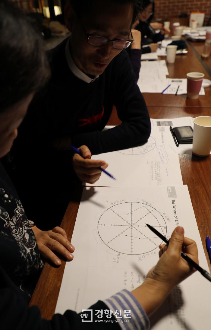 지난 20일 열린 인생수업을 찾은 참가자들이 각자의 삶을 평가해 본 뒤 함께 얘기를 나누고 있다. |김영민 기자