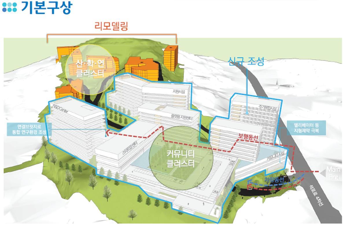 부산외대 우암동 땅 4만평 개발···부산시 일괄 매입, 창업센터 등 조성