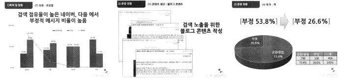 박 전 대통령의 지시가 내려가기 전 여성가족부에서 온라인 이슈 대응을 위해 두 달간 '댓글부대'를 시범 운영한 결과보고서.