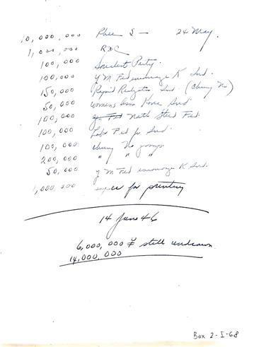 버치 문서의 박스 2에 있는 정치자금 관련 버치의 메모. 2000만엔이 어떻게 쓰였는가에 대한 메모인데 600만엔은 어떻게 쓰였는지 알 수 없다고 적혀 있다. 정병준 교수가 인용한 미군정 자료와는 달리 이 메모에는 신문사에 전달된 자금이 적시돼 있지 않다.