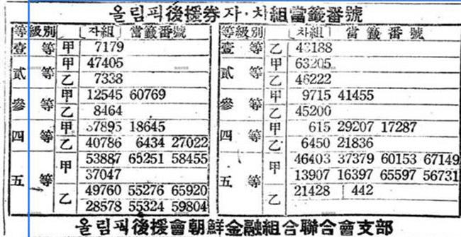 경향신문 1948년 5월 5일자에 실린 올림픽 복권 당첨자 번호다. 지금과는 비교도 안될 정도로 복잡하게 되어 있다.