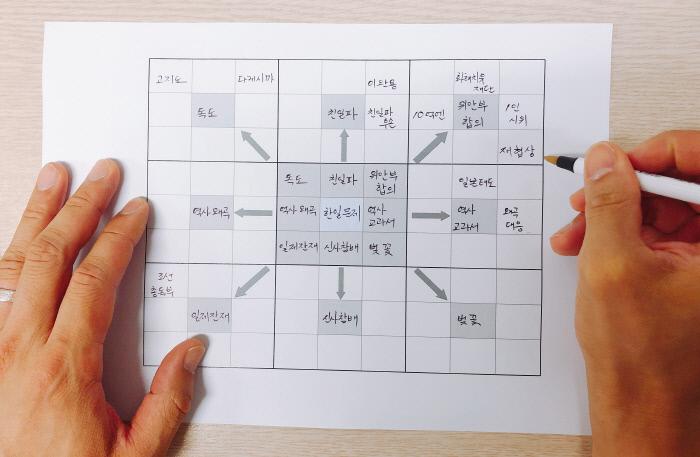 '한·일 문제'를 주제로 작성해본 만다라트.