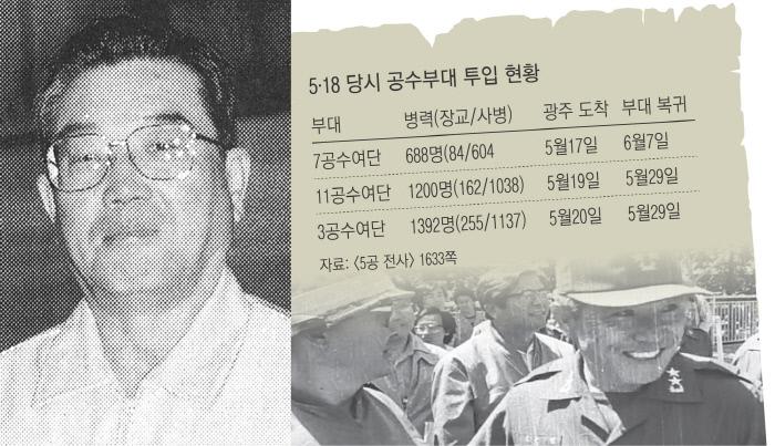 최세창(왼쪽)과 1980년 5월27일 옛 전남도청을 무력진압한 당일 도청을 방문해 웃고 있는 당시 전교사령관 소준열.