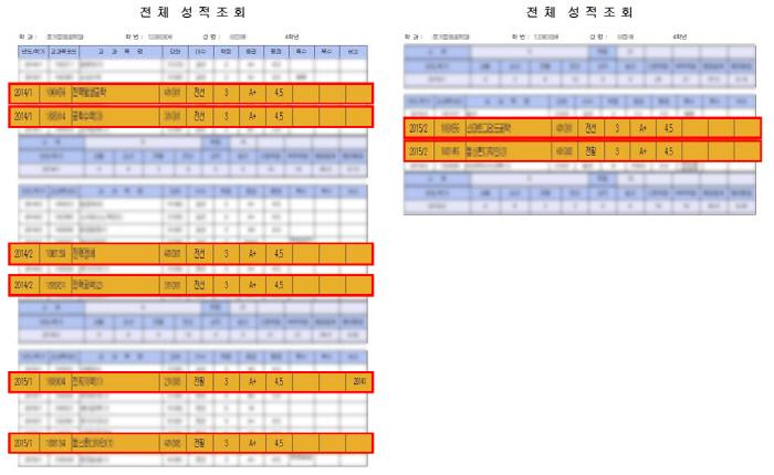 서울과기대에서 아버지 ㄱ교수의 수업을 들어 A+를 받은 아들 ㄴ씨의 성적표. 김현아 의원실 제공