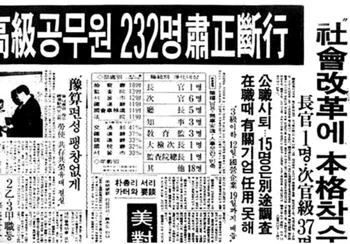 국보위가 고위 공무원 232명을 숙정했다는 내용을 보도한 경향신문 1980년 7월10일자 지면.