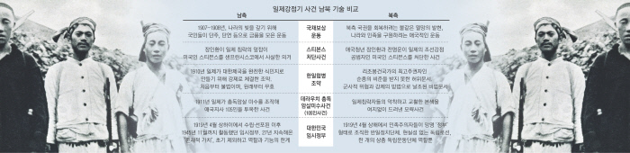 """[신년기획]다·만·세 100년, """"불법·무효·허위·날조""""…한일합병, 남북 '데칼코마니' 기술"""