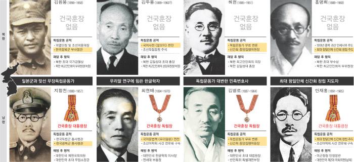 [신년기획]다·만·세 100년, '일제 현상금 넘버원' 김원봉, 남에서도 북에서도 사라져