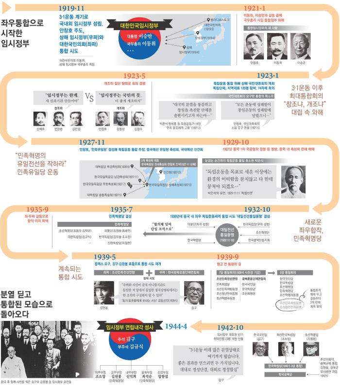 그래픽 | 엄희삼 기자 heesam@kyunghyang.com