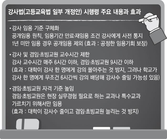 """강사 수업시간 제한·공개채용 안전핀…""""꼼수 해고 막기 역부족"""""""