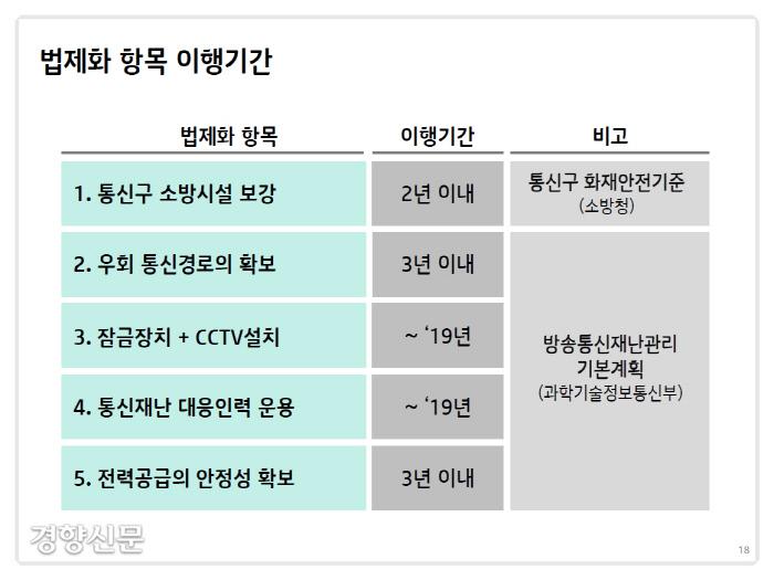 정·관계 요직 관련 직원 'VVIP 명단' 관리한 KT…KT 청문회 여야 맹공