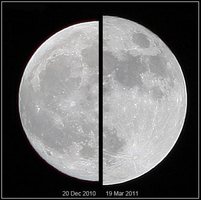 2010년 12월20일 관측된 평균적인 크기의 달(왼쪽)과 2011년 3월19일 나타난 슈퍼문의 크기 비교. 출처: 위키피디아