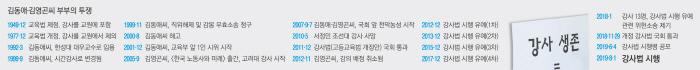 """[커버스토리]국회 앞 12년 """"진짜 싸움꾼"""" 어느 칠순 노부부의 이야기"""