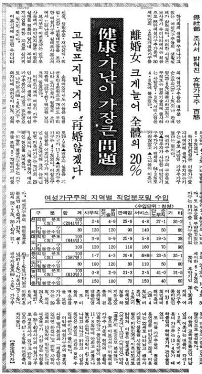1980년 3월7일자 경향신문 5면 갈무리.