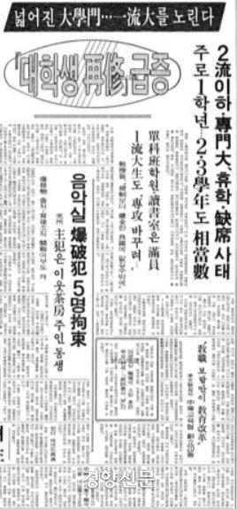 1980년 11월12일 경향신문