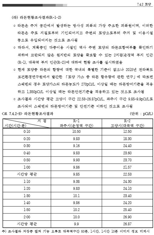 출처 : 환경부 환경영향평가서 본안,  태영호 국민의힘 의원실 제공