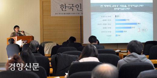در 22 فوریه 2011 ، در سمپوزیوم آگاهی از منازعات کره ای: توپوگرافی و تغییر ، که در سالن یادبود اینچئون در دانشگاه کره برگزار شد ، سخنرانی ها و بحث هایی در مورد درگیری های زیست محیطی در جامعه کره برگزار شد.  |  خبرنگار کیم یونگ مین