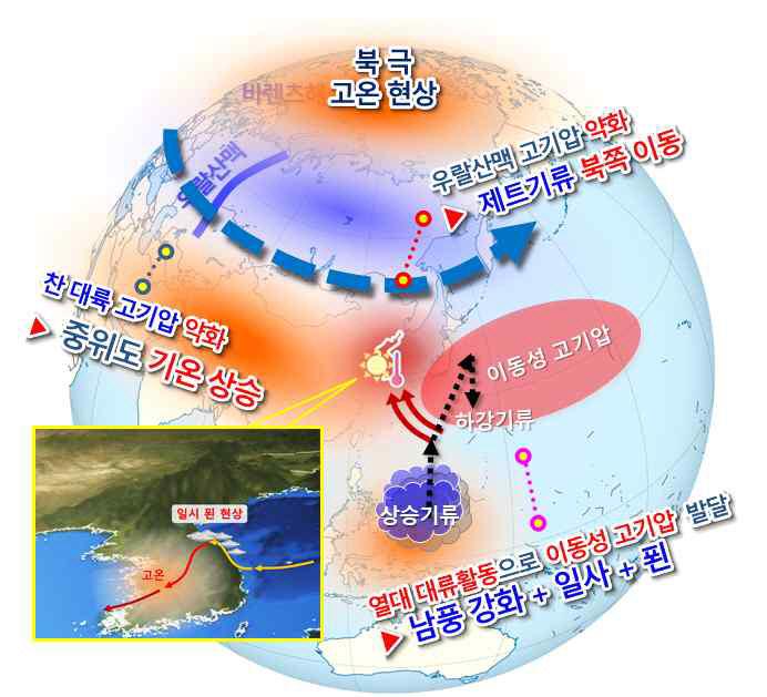 نمودار شماتیک مربوط به دمای بالا در زمستان گذشته.  تهیه شده توسط سازمان هواشناسی.