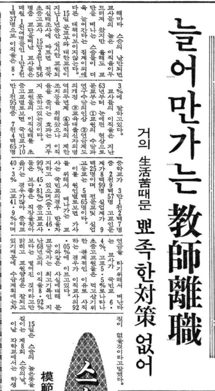 1971년 5월15일 경향신문