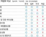 """김상곤 """"학생부 간소화...내년 고교학점제 연구학교 100곳 운영"""""""