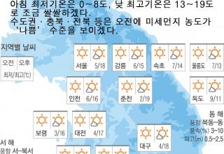 [오늘의 날씨]2018년 4월 16일