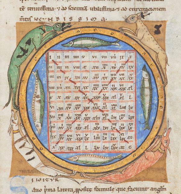 중세 유럽(12세기)의 곱셈표. 자릿수의 개념이 없는 로마숫자로는 필산으로 곱셈을 할 수 없었기에 이와 같은 표를 찾아가며 계산을 해야 했다. / 영국 국립 도서관 홈페이지